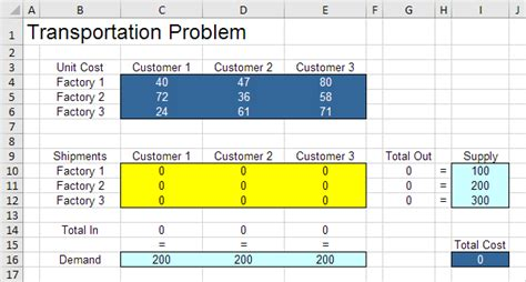 Transportation Problem In Excel Easy Excel Tutorial Transportation Schedule Template