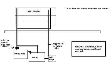 Sump Plumbing Diagram by Set Up Sump Diagram Set Free Engine Image For User