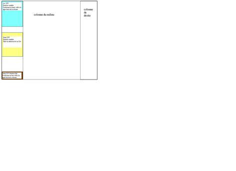 div html 5 html 5 postionnement des div dans un td
