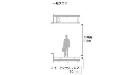 What Is In A Bathroom スペック 天井高 2 8m 森ビルの賃貸オフィス 森ビル株式会社 Mori Building
