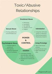with controlling partners taking back your from a manipulative or abusive partner books best 25 abusive relationship ideas on