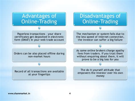 trading on line trading ppt