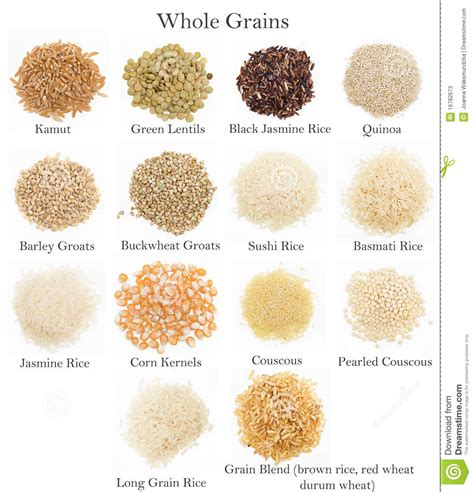 whole grains kinds types of whole grains pictures to pin on pinsdaddy