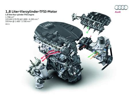 Audi 1 8 Tfsi Probleme by Benzin Details 1 8tfsi Motor Mit Mpi Fsi Technik Im