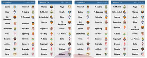 sementara liga spanyol 2015 2016 berita bola liga spanyol klasemen jadwal serta hasil