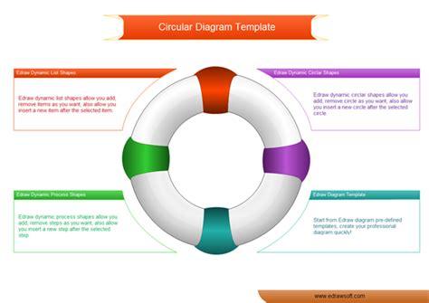 circle flow chart template circular chart free circular chart exles and