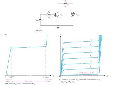 germanium transistor vbe germanium transistor vbe 28 images transistors and transistor circuits ppt bipolar junction