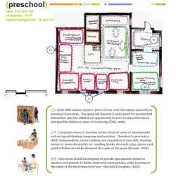 Preschool Floor Plans Design by Mark Ruckledge S Blog Preschool Classroom Design July