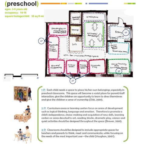 floor plan of a preschool classroom undergraduate research journal for the human sciences