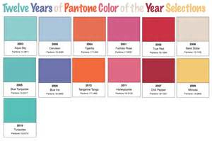pantone colour of the year pantone home color trends 2012 house design and decorating ideas