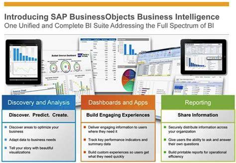 business objects tutorial web intelligence business objects tutorial sap business objects tutorials