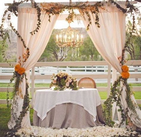 planning a wedding of your dreams on any budget