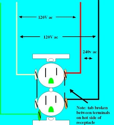 kitchen split receptacle circuits electrical