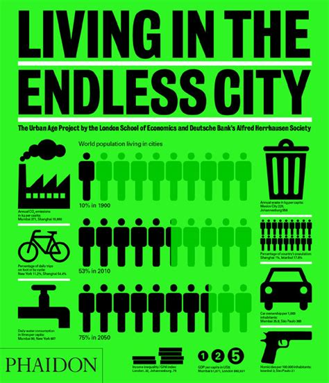 city of endless pendergast series books living in the endless city architecture phaidon store