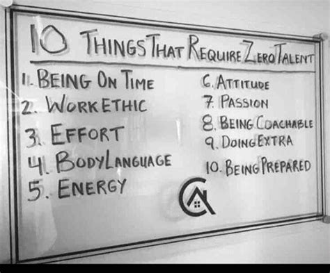 Https Www Linkedin Pulse 10 Things Require Zero Talent Callahan Mba by Chris Doyle Coach Doyle Influencer Analysis Klear