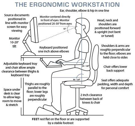Proper Desk Ergonomics by Proper Workstation Ergonomics Pictures To Pin On
