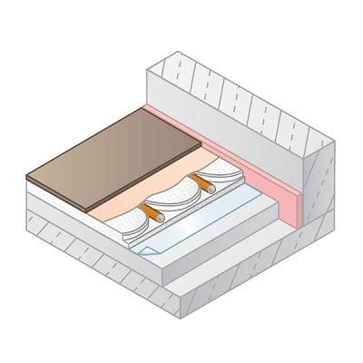 sistemi radianti a pavimento sistemi radianti a pavimento la climatizzazione di casa 232