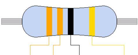 33r 33 ohm resistor colour code