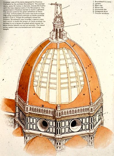 brunelleschis dome the story b00351yf4i theatre designers historic filippo brunelleschi 1377 1446 was an architect mathematician and