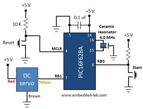 servo motor diagram lab 21 servo motor embedded lab