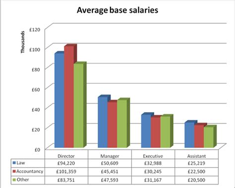 image gallery marketing salary