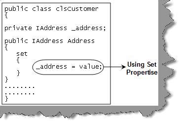 design pattern getter setter design pattern inversion of control and dependency