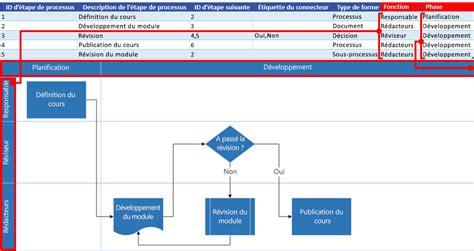 exemple diagramme de flux simple cr 233 er un diagramme du visualiseur de donn 233 es support office