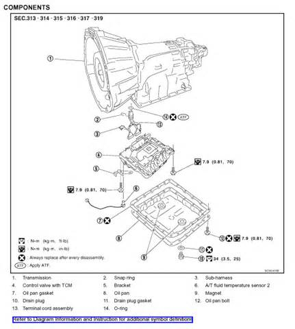 transmission control 2006 nissan maxima seat position control nissan transmission control module location get free image about wiring diagram