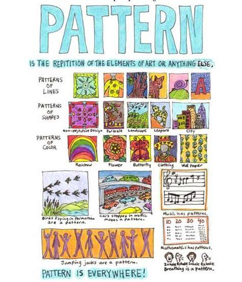 design pattern jeu video les 37 meilleures images du tableau atelier toucher sur