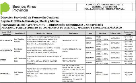 polica bonaerense inscripcion 2016 merlo secundaria 4ta cohorte inscripci 211 n 11 de julio 2016 merlo