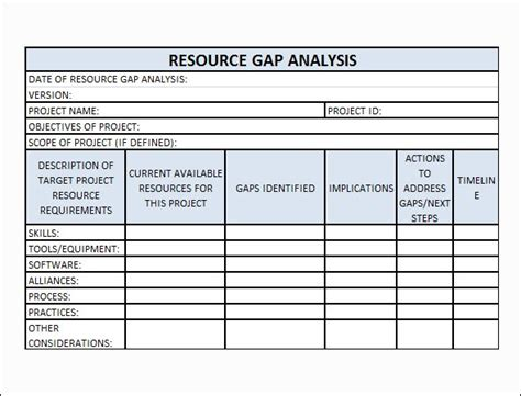 process study template gap analysis template excel management
