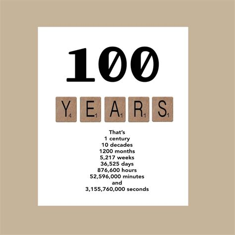 100th birthday card template 100th birthday card milestone birthday card 100 birthday