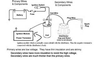 harley ignition switch wiring diagram on automotive 12 volt get free image about wiring diagram