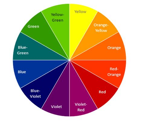 what is the hottest color color wheel basics how to choose the right color scheme