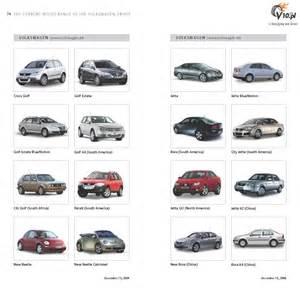 List Of Audi Cars And Their Prices Grupa Vw Kompletna Lista Modeli 02