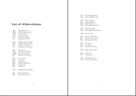 Business Letter Abbreviations List formatting for glossaries tex stack exchange