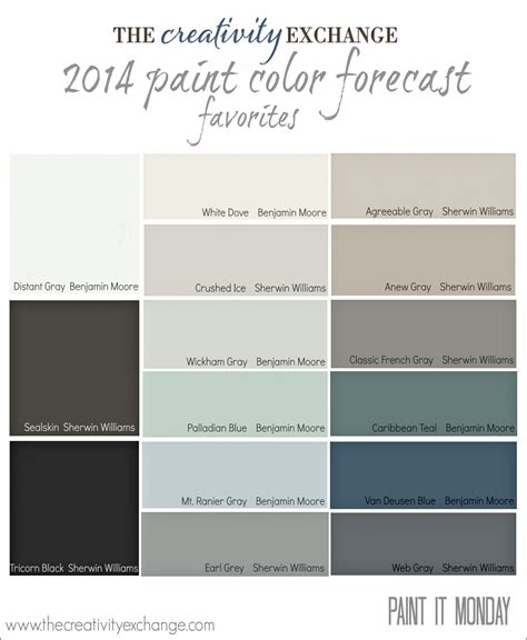 interior paint colors sherwin williams