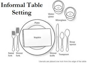 How To Set A Table by Rules Of Civility Table Etiquette Guide To Informal