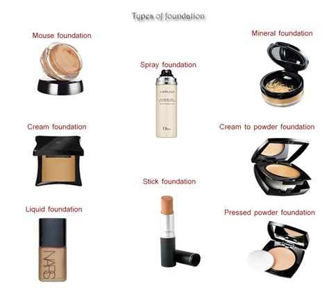 best kind of foundation 9 top types of makeup foundations serpden