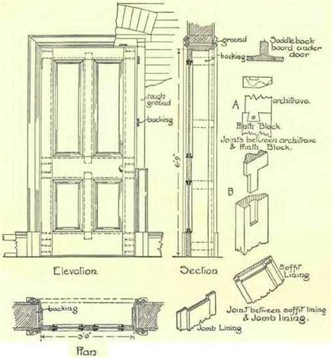 door section detail doors and framings part 3