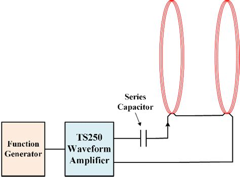 a capacitor and coil in parallel is called capacitor in series with coil 28 images capacitor in series with relay coil 28 images