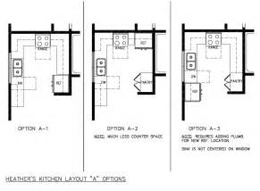 kitchen cabinets layout ideas
