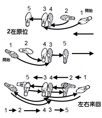 Basic76 Htm 基本步