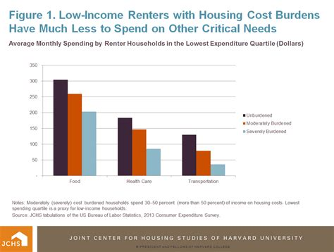 section 8 housing benefits very low income households section 8