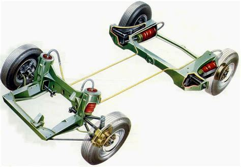 legend golf cart wiring diagram legend get wiring