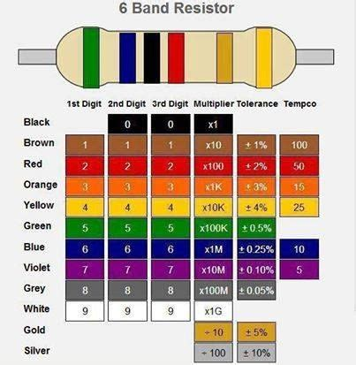 color code resistor 6 band 6 band resistor color code electronics knowledge color codes colors and band
