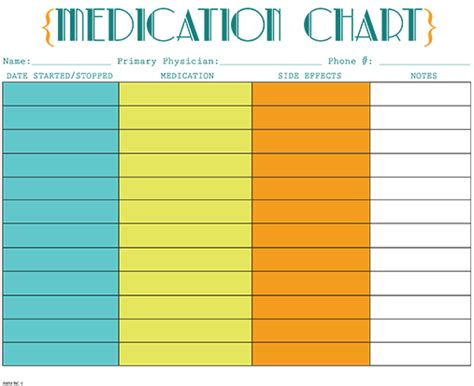 sle chart templates 187 medication chart template free