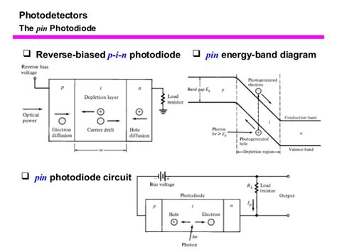 pin diode structure pin diode band structure 28 images large magnetoresistance in a ferromagnetic gamnas gaas