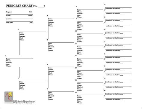 Ancestor Chart Template