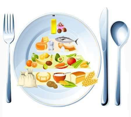 bases  beneficios de una alimentacion equilibrada   llamamos alimentacion equilibrada